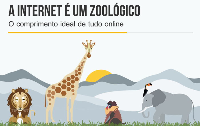 A internet é um Zoológico - Comprimento de Tudo Online - Marketing Digital - Flat Design