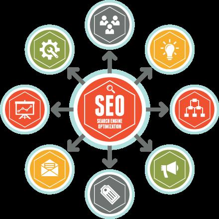 loft44 inbound marketing search engine optimization seo