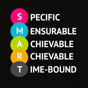 loft44 - planejamento anual de marketing smart