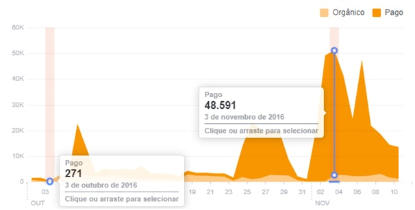 FlowCommerce por Loft44 - Cases em eCommerce - SEO